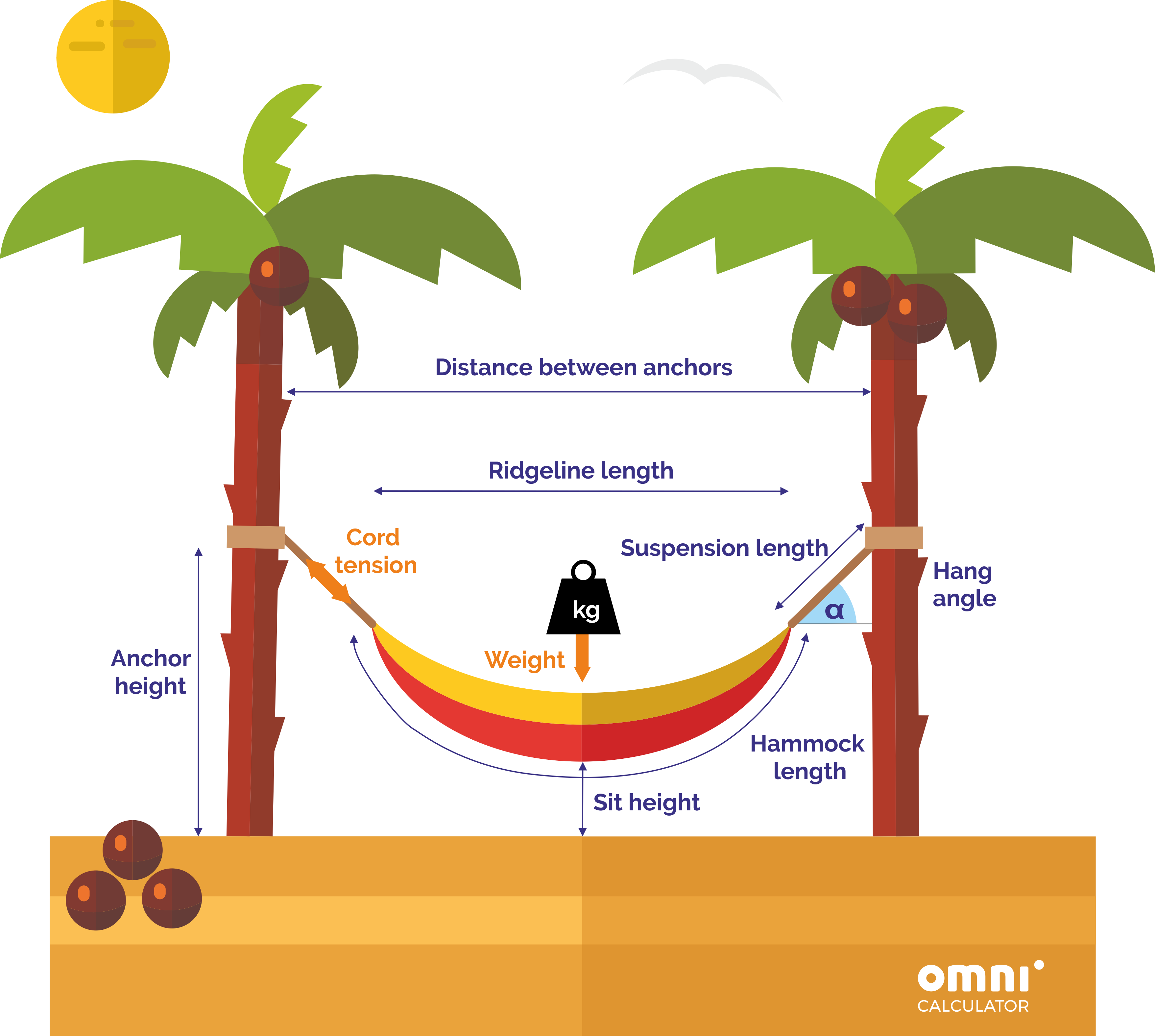 hammock image with all the variables