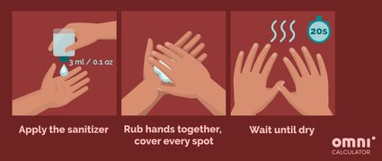 image on how to use a hand sanitizer - three steps