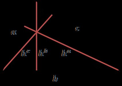 height of a triangle - altitude of a triangle