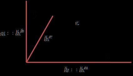 height of a right triangle