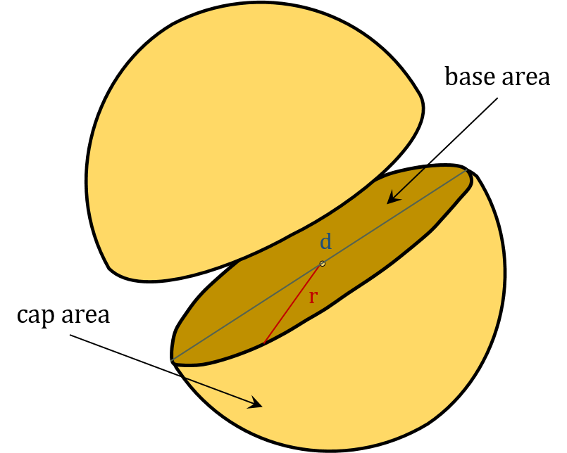 How to find the surface area of a hemisphere?