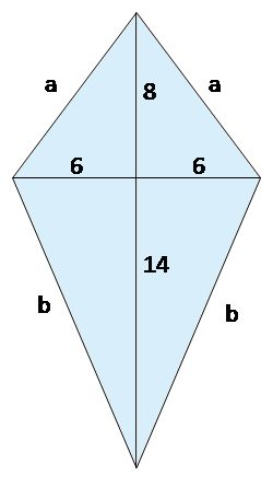 image of a kite from the example, with diagonals of 12 and 22