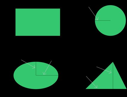 Grass seed calculator: lawn shapes for calculations