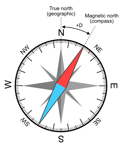 a compass showing a positive magnetic declination