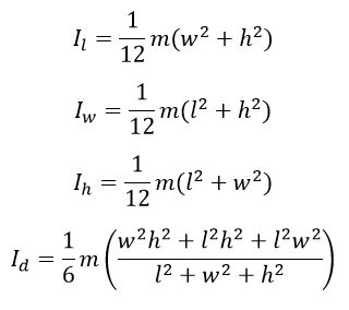 Solid cuboid moment of inertia formula (around four different axes)