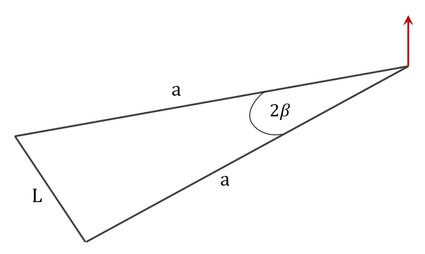 The picture of an isosceles triangle