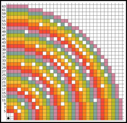 A Minecraft circle chart for circles with odd radii.
