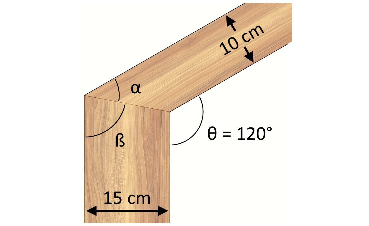 Illustration of a corner of a frame showing the boards' width, their corresponding miter angles (α and ß), and the joint angle (θ).