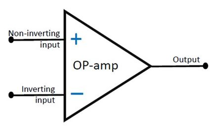 Symbol of an pperational amplifier.