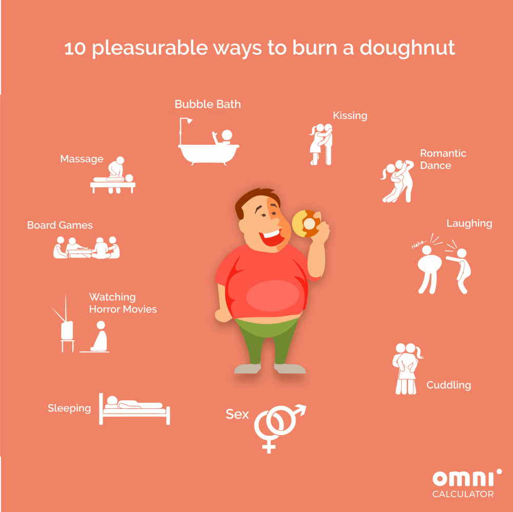 10 most pleasurable ways to burn donuts