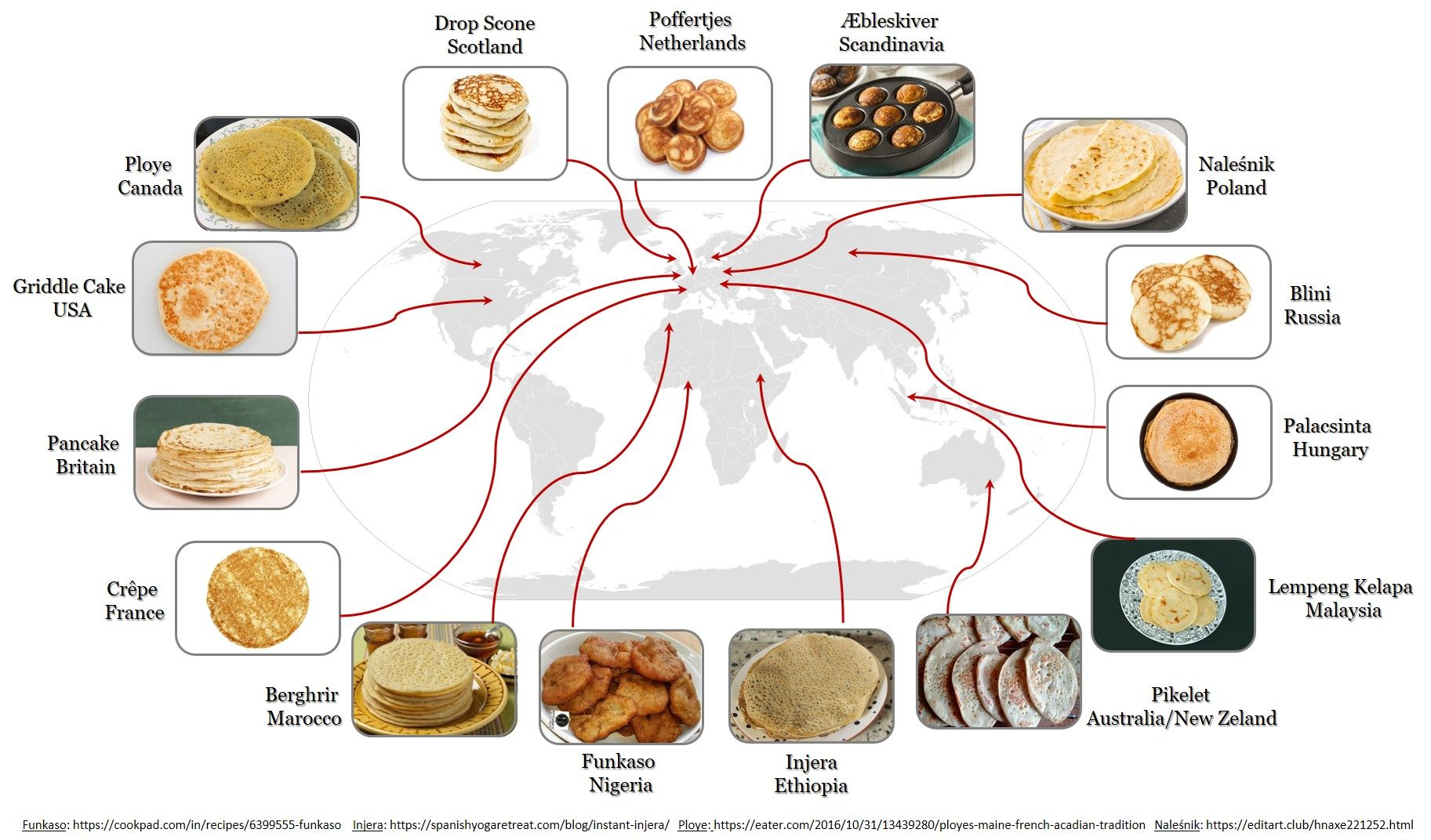 World map with pancakes