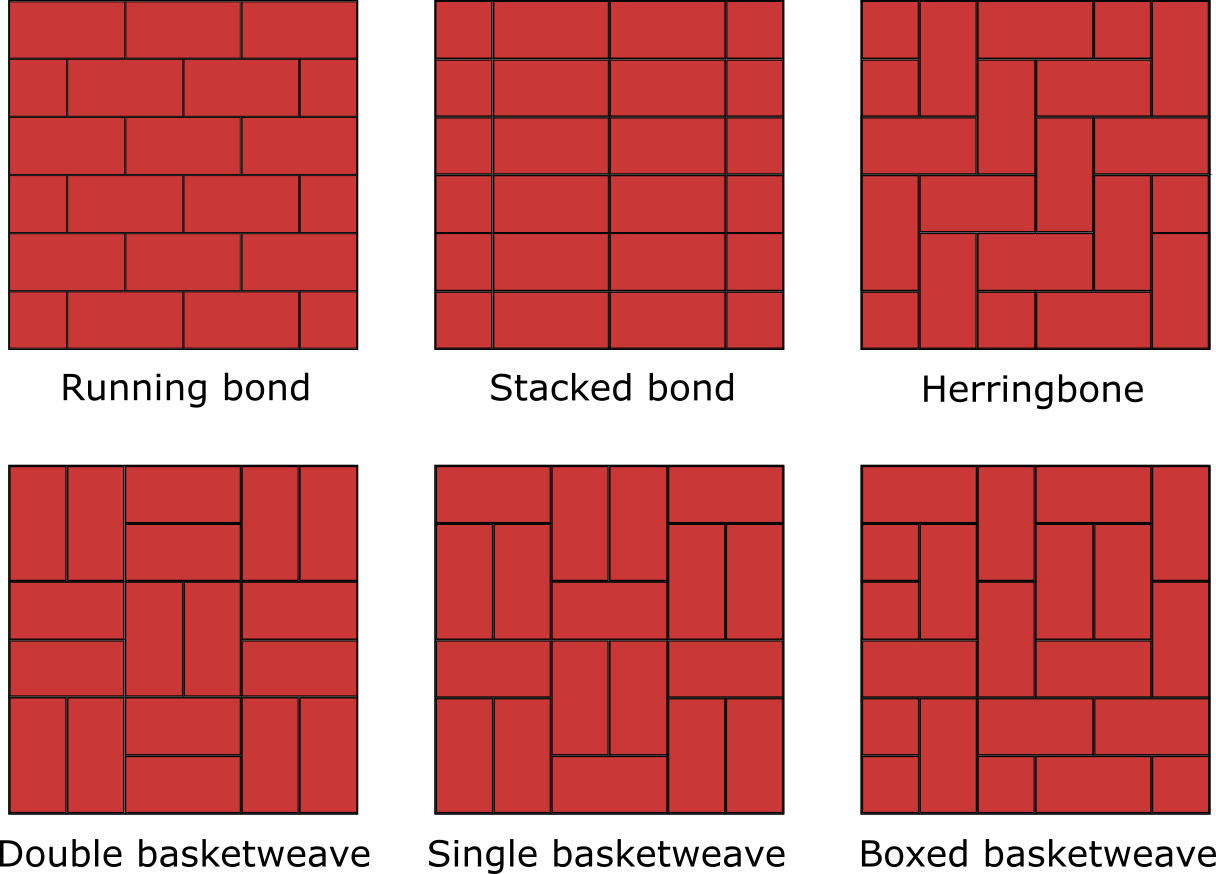 Paver calculator: some popular patterns