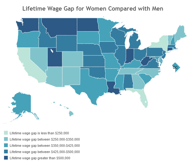 lifetime wage gap for women compared with men