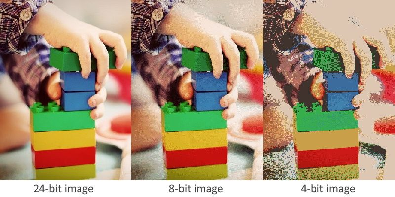 A side-by-side comparison of raster image at 24-bit, 8-bit, and 4-bit bit depths wherein the picture starts to get grainy at 8-bit bit depth, and much grainer and with less vibrance at 4-bit bit depth.
