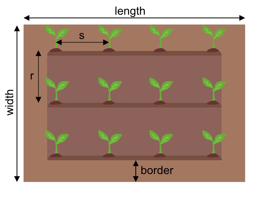 Rectangular plant spacing grid