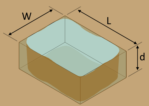 The diagram of a rectangular pond with its dimensions.