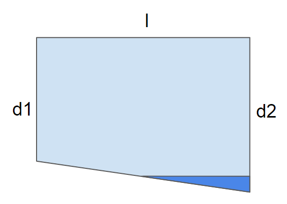 right trapezoidal side of the pool