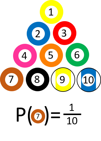 The probability of picking 1 out of 9 billiard balls