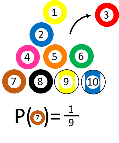 probability of picking 1 out of 9 billiard balls