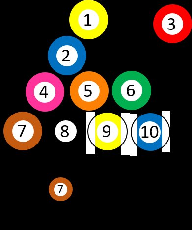 The probability of picking 1 out of 10 billiard balls