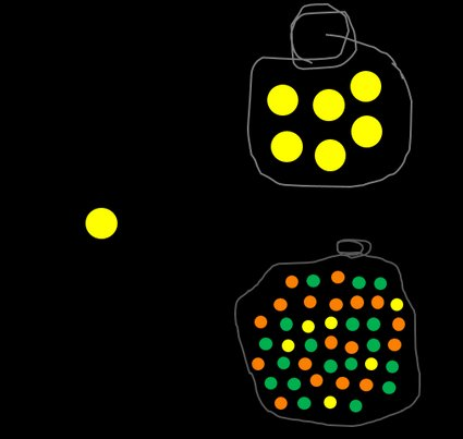 The probability of picking a yellow ball
