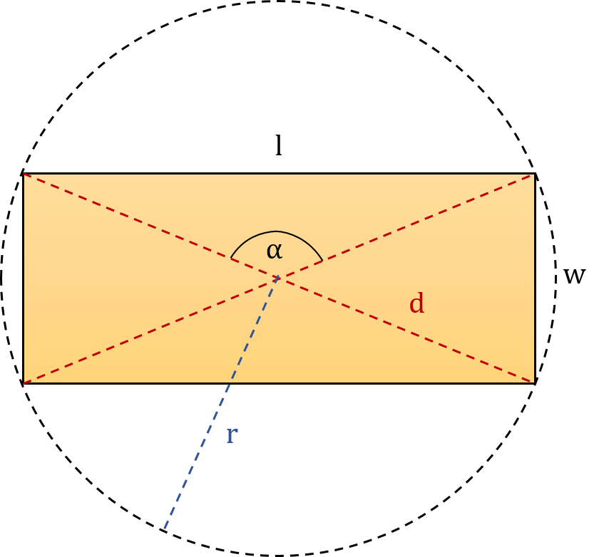A rectangle with five basic quantities and a perimeter of a rectangle