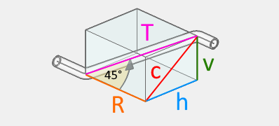 The illustration of a pipe section with a rolling offset while showing its corresponding dimensions.