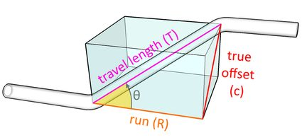 Image showing the second right triangle and the travel as hypotenuse.