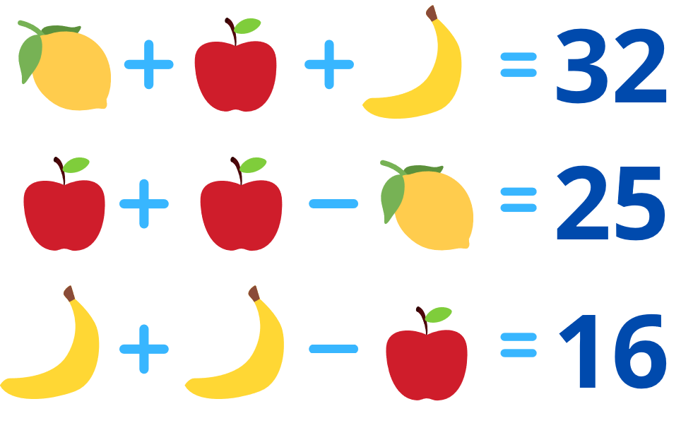 A system of equations with juicy variables.