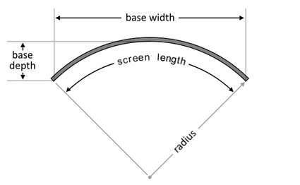Picture of curved screen with depicted base depth, screen length, base width, and radius.