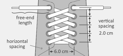 Illustration of the instep of a shoe, showing the different parts and dimensions necessary for the calculation of a shoelace length.