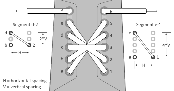 An illustration of the starburst shoelacing pattern showing how to set up the Pythagorean theorem to solve for the lengths of its diagonal parts.