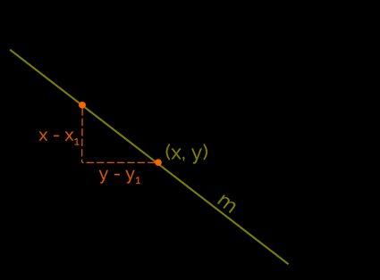 point-slope form and slope-intercept form of a straight line equation