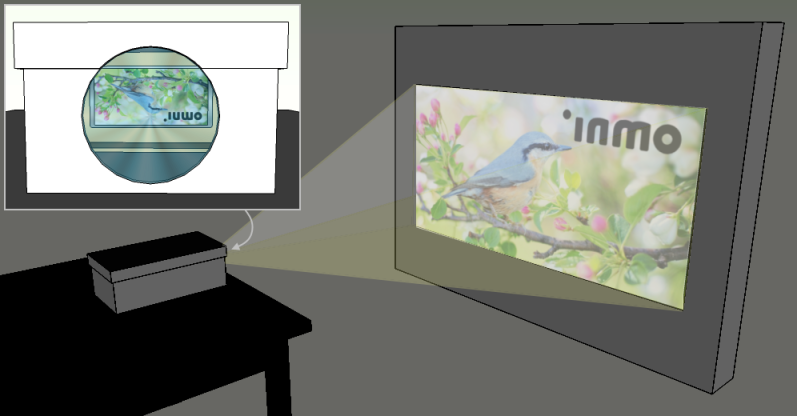 Illustration showing the DIY smartphone projector on top of the table with the projected image still flipped horizontally despite the rotated screen of the smartphone.