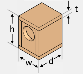 The illustration of the speaker box with full top and bottom faces.