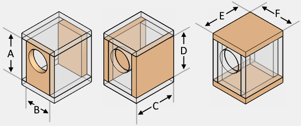 The illustration of the speaker box highlighting the front and rear panels.