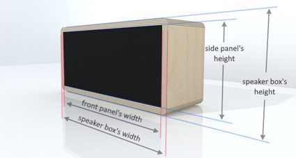 The illustration of speaker box with dimension lines and labels showing how the thickness affects the measurements of the different panels used in building a speaker box.