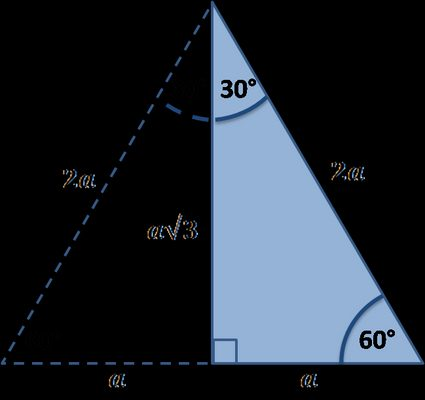 Special right triangle 30-60-90. Half of equilateral triangle.