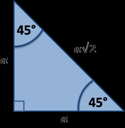 45 45 90 triangle rules