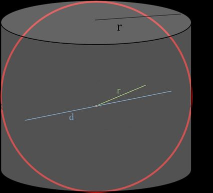 How to find the area of a sphere?