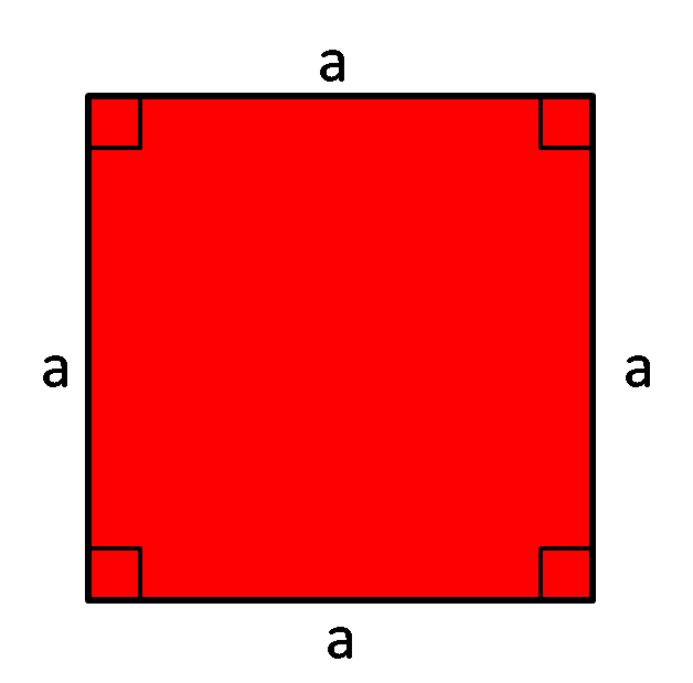 square with side a, area of a square