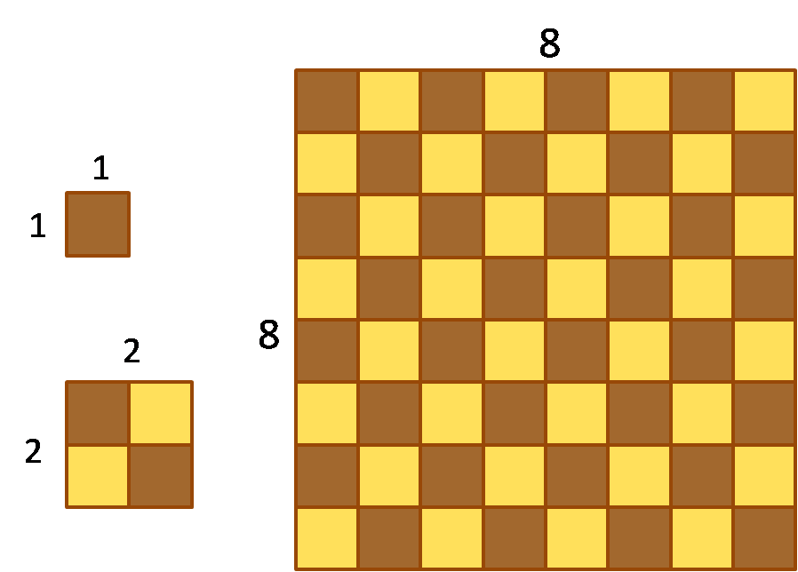 Explanation of area of the square concept. Square units