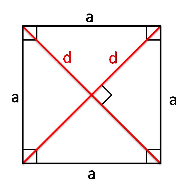 square with side a, diagonals of the square
