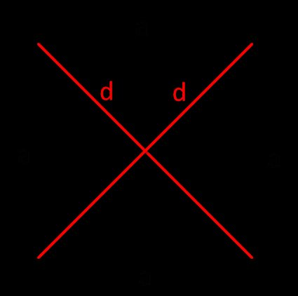 diagonals of the square with side a
