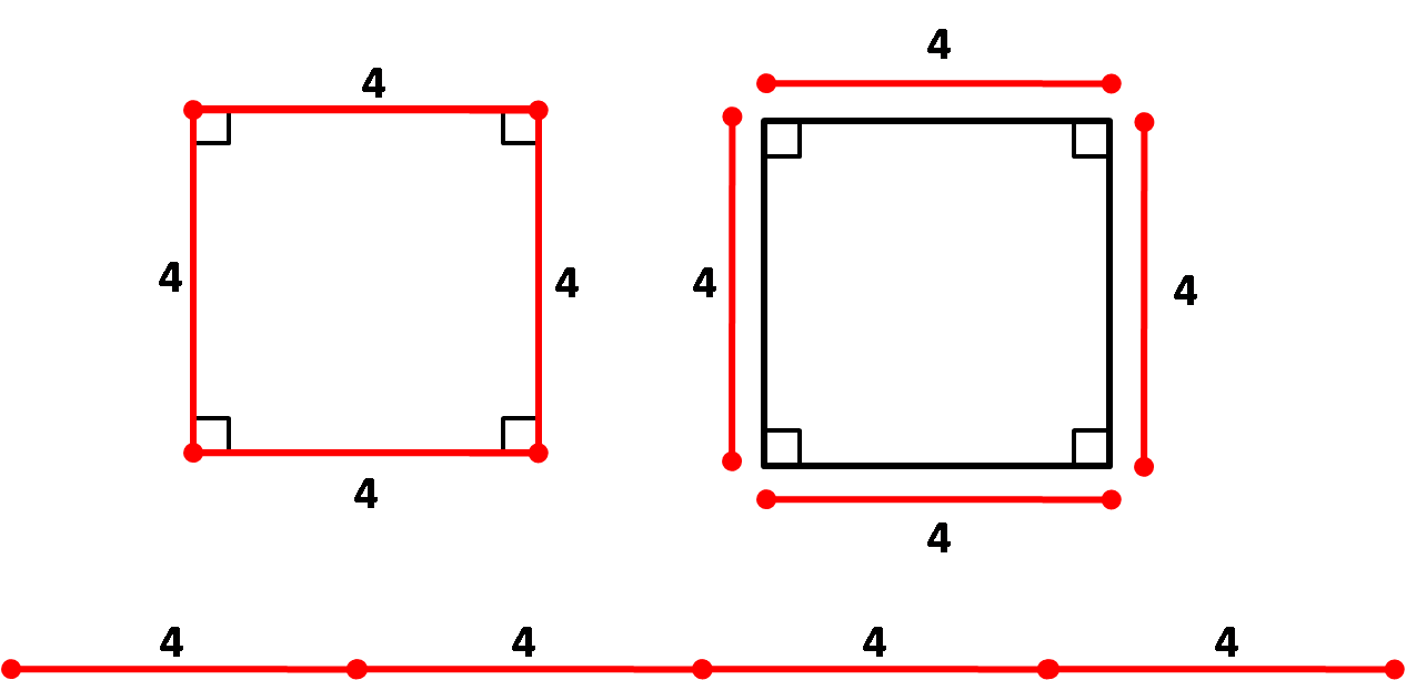 Image explaining how to find the perimeter of a square