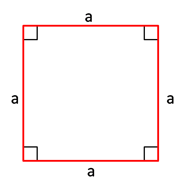 square with side a, perimeter of a square