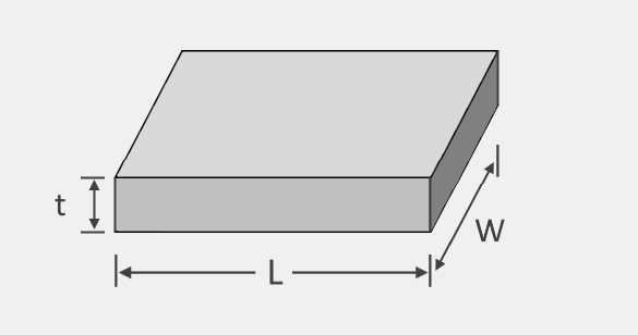 Illustration of a rectangular plate that shows its length, width, and thickness.