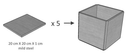 Illustration of a 20cm X 20cm X 1cm steel plate that is formed to make a mold to make cube-shaped concrete blocks.