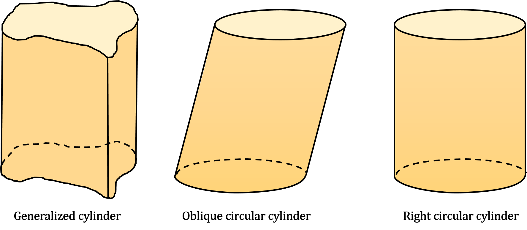 Generalized cylinder, oblique circular cylinder, right circular cylinder