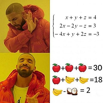 A system with apples vs a system with x-s.